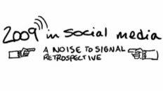 2009 in Social Media