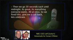 Leaked! NBC CEO Jeff Zucker's Vociemails for Conan O'Brien